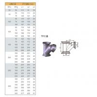Quality Threaded Galvanized Cast Iron Pipes Fittings With Flexible Joint Sewerage for sale