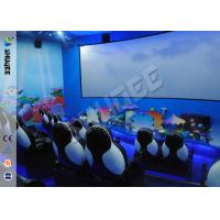 Quality Blue Ocean Theme Park Dynamic 7d Cinema Equipment Large HD Arch Screen for sale