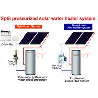 China Energy Saving Split Solar Water Heater SP-150-500L With Declining Roof Bracket on sale