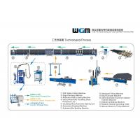 Buy LWJ01 Automatic Bending Machine , Glass Bending Equipment Quick Operation at wholesale prices