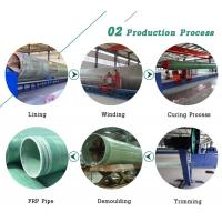 Quality High Pressure GRP Fiberglass Pipe Fittings Low Cost FRP Pipe Fittings for sale