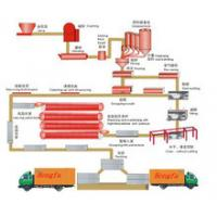 China AAC making plant in Guangzhou on sale