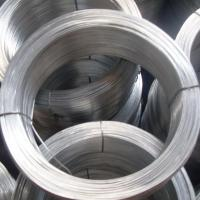 Quality black iron wire(manufacturer) for sale