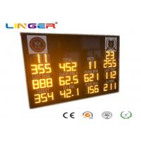 Quality 6inch Digit Inside Led Cricket Scoreboard for sale with Customized Logo for sale