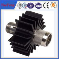 Quality Hot sales! aluminum heatsink extrusion Aluminium Strips for Automobile Industry for sale
