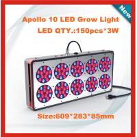 Quality Full spectrum led grow light 10 for hydroponic grow box, uv lighting for plants for sale