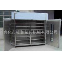 Quality RXH hot air circulating oven for sale