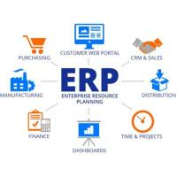 China Efffective Cloud Based ERP Software For Manufacturing Industry Business Management on sale