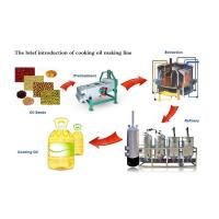 Quality peanut oil pressing line for sale