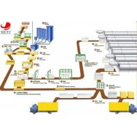 China Aerated Concrete/AAC Production Line on sale