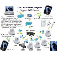 Buy cheap 3G Video Alarm Server G320 from wholesalers