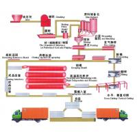 China sand AAC plant on sale