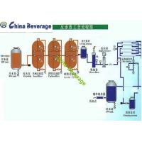 Quality Automatic Reverse Osmosis Water Treatment System Pure Water Filter Food Grade for sale