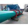 Waste Pretreatment Equipment Rotary Drum Dryer Industrial Dryer Machine for sale