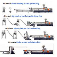 Buy Filler Masterbatch Plastic Granules Making Machine Twin Screw Extruder CE SGS at wholesale prices