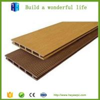 Quality HEYA wood composite exterior wall panel cladding ideas construction company for sale