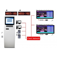China Automatic Wireless Queue Management Display System- EQMS for Banks Hospitals Telecom Shops on sale
