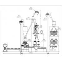High Performance Silica Sand Processing Equipment , Quartz Sand Production Line