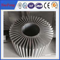 Quality OEM/ODM Heat Sinks Type and Aluminum Alloy Body Material round heatsink for sale