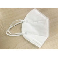 Quality Anti Odour KN95 Filter Masks for sale