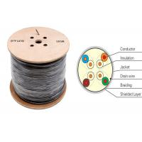 Buy cheap PVC Grey BC / CCA Cat5e SFTP Cable 24AWG stranded cable 350MZ AL Foil with from wholesalers