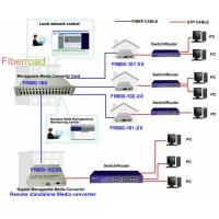 Quality 10Base-T CWDM Manageable Media Converter  for sale