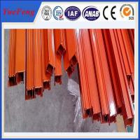 Buy customized color 6063 OEM aluminium coating,coating materials aluminum at wholesale prices