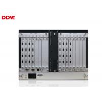 Multi screen display DIY Video Wall Controller for lcd video wall system Hardware modularized design DDW-VPH0506 for sale