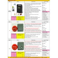 Quality 2017 Person Portable Handheld Car Vehicle GSM GPRS GPS Tracker Locating Device System Factory Catalog Offer Price List for sale
