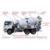 Buy cement mixer trucks manufacturer in China at wholesale prices
