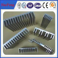 Quality Trustworthy and Experienced Customized design Aluminum heat sink price per kgs for sale