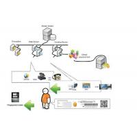 Quality Electric / Water / Gas Prepaid Metering System Management For Prepaid Meter for sale
