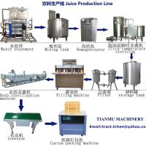China juice production line on sale