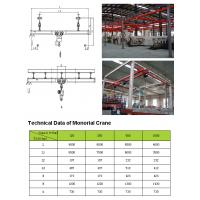 Quality The Best Lift Equipment of Monorail Electric Lift for sale