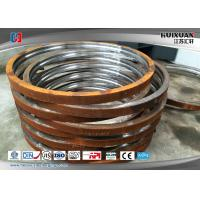 Quality Variable Pitch Alloy Steel Forgings Wind Power Generator Eccentric Bearing for sale
