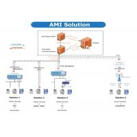 Buy cheap Advanced Metering System With DLMS / COSEM , Automated Metering Infrastructure from wholesalers