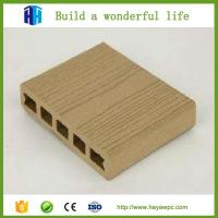 Quality HEYA wpc outdoor products wood plastic composite sheet price list for sale