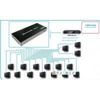 China 2013 New product1*16 HDMI splitter,support 4K*2K for sale