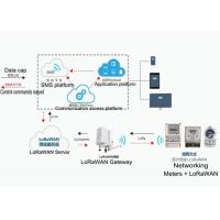 Quality Smart IoT Energy Meter Reading LoRaWAN System Solution for LoRaWAN Meter for sale