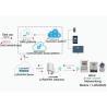 Buy cheap Smart IoT Energy Meter Reading LoRaWAN System Solution for LoRaWAN Meter from wholesalers