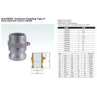 Buy Aluminum cam groove coupling type A with BSP or NPT thread in gravity casting or die casting at wholesale prices