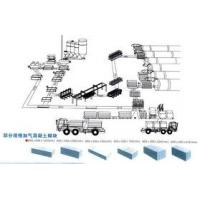 China DEYI Brand Well Received Fly Ash AAC Block Production Line on sale