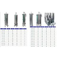 Buy cheap Water fitler housing from wholesalers