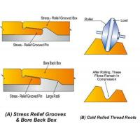 DRILL COLLARS GROOVES