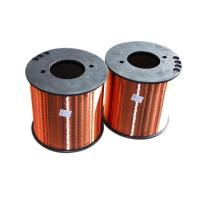 Quality copper-clad aluminum (semi-finished product) for sale