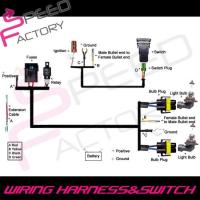 Quality 12v Rocker Switch Wiring Diagram for sale